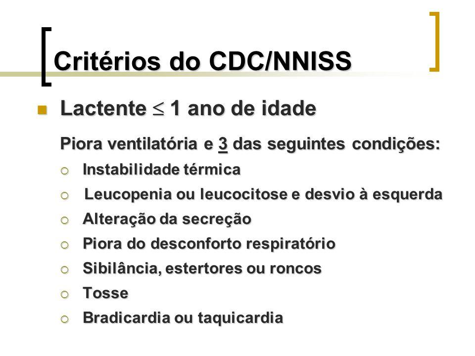 Critérios do CDC/NNISS Lactente 1 ano de idade Lactente 1 ano de idade Piora ventilatória e 3 das seguintes condições: Instabilidade térmica Instabili