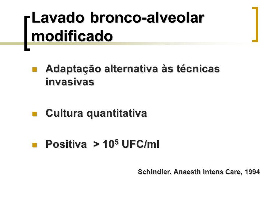 Lavado bronco-alveolar modificado Adaptação alternativa às técnicas invasivas Adaptação alternativa às técnicas invasivas Cultura quantitativa Cultura