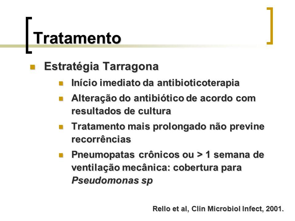 Tratamento Estratégia Tarragona Estratégia Tarragona Início imediato da antibioticoterapia Início imediato da antibioticoterapia Alteração do antibiót