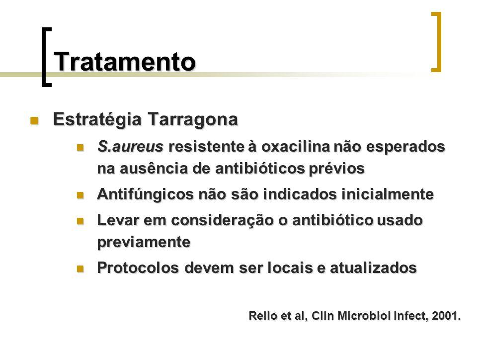 Tratamento Estratégia Tarragona Estratégia Tarragona S.aureus resistente à oxacilina não esperados na ausência de antibióticos prévios S.aureus resist
