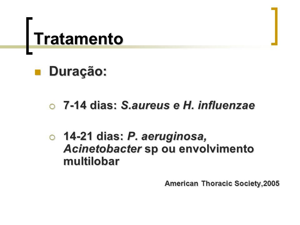 Tratamento Duração: Duração: 7-14 dias: S.aureus e H. influenzae 7-14 dias: S.aureus e H. influenzae 14-21 dias: P. aeruginosa, Acinetobacter sp ou en