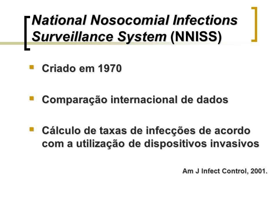 National Nosocomial Infections Surveillance System (NNISS) Criado em 1970 Criado em 1970 Comparação internacional de dados Comparação internacional de