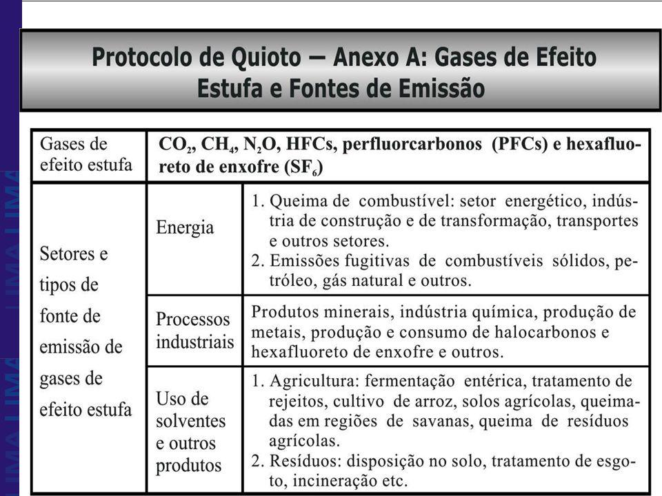 Passados pouco mais de dez anos do Protocolo de Montreal, há boas notícias, dados da ONU indicam a redução em cerca de 85% de produtos que contém substâncias controladas.