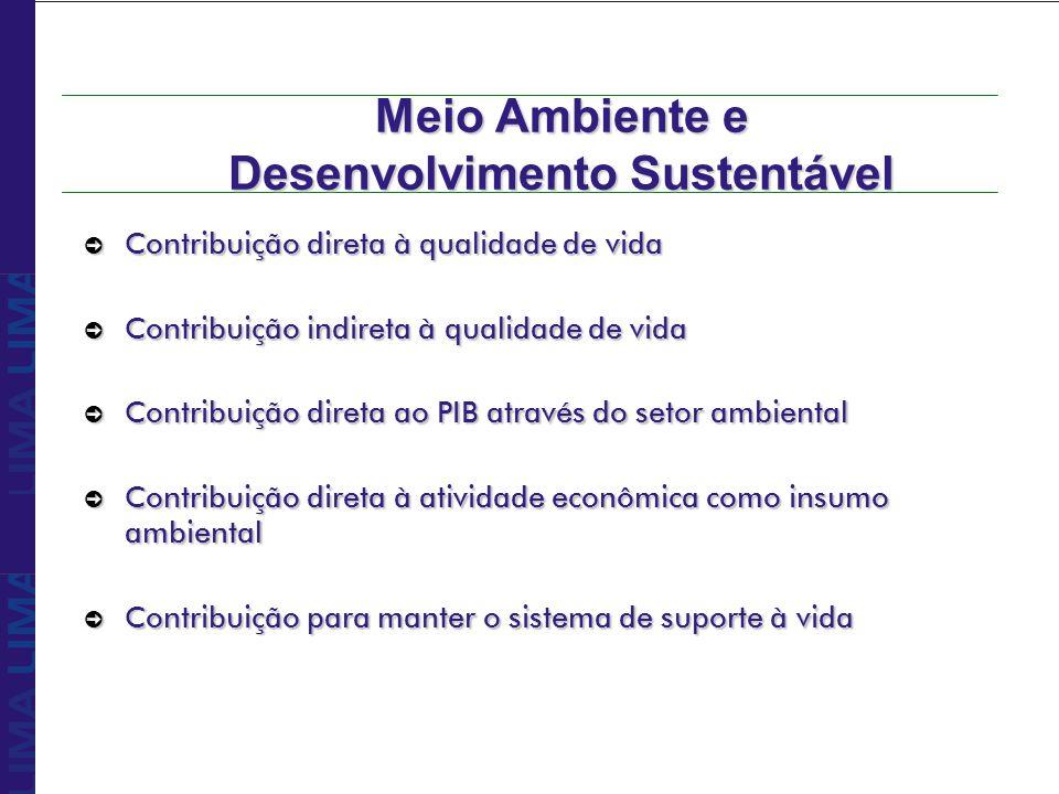 Meio Ambiente e Desenvolvimento Sustentável ò Contribuição direta à qualidade de vida ò Contribuição indireta à qualidade de vida ò Contribuição diret
