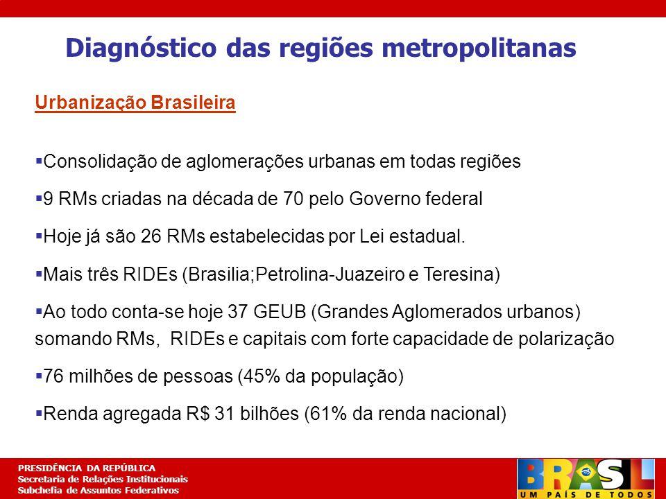 Planejamento Estratégico PRESIDÊNCIA DA REPÚBLICA Secretaria de Relações Institucionais Subchefia de Assuntos Federativos Diagnóstico das regiões metropolitanas