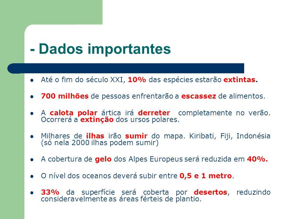 - Dados importantes Até o fim do século XXI, 10% das espécies estarão extintas.