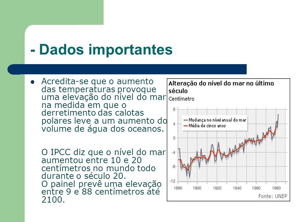 - Dados importantes Acredita-se que o aumento das temperaturas provoque uma elevação do nível do mar na medida em que o derretimento das calotas polar