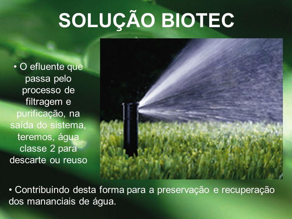 ESTAÇÃO BIOTEC Prop. rural / Gravatal-SC Parceria com Epagri Projeto Micro Bacias2