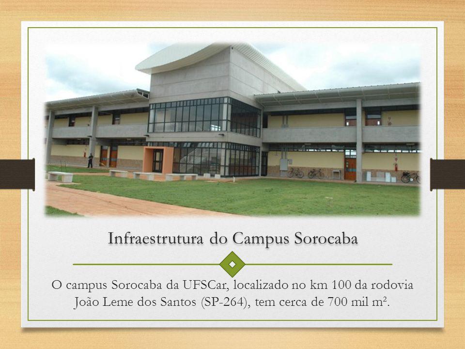 Infraestrutura do Campus Sorocaba O campus Sorocaba da UFSCar, localizado no km 100 da rodovia João Leme dos Santos (SP-264), tem cerca de 700 mil m².