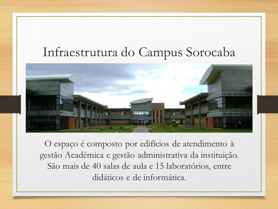 Infraestrutura do Campus Sorocaba O espaço é composto por edifícios de atendimento à gestão Acadêmica e gestão administrativa da instituição. São mais