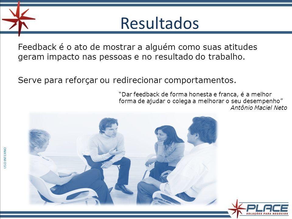 Resultados USO INTERNO Feedback é o ato de mostrar a alguém como suas atitudes geram impacto nas pessoas e no resultado do trabalho.