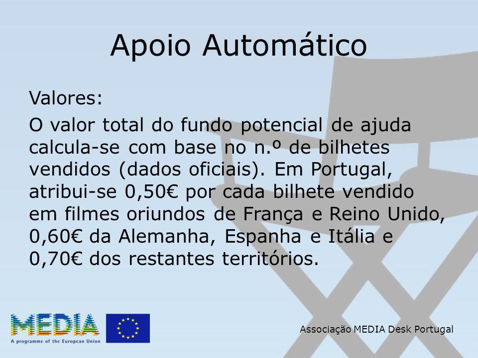 Apoio Automático Valores: O valor total do fundo potencial de ajuda calcula-se com base no n.º de bilhetes vendidos (dados oficiais).