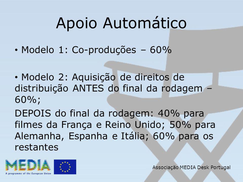 Apoio Automático Modelo 1: Co-produções – 60% Modelo 2: Aquisição de direitos de distribuição ANTES do final da rodagem – 60%; DEPOIS do final da rodagem: 40% para filmes da França e Reino Unido; 50% para Alemanha, Espanha e Itália; 60% para os restantes Associação MEDIA Desk Portugal