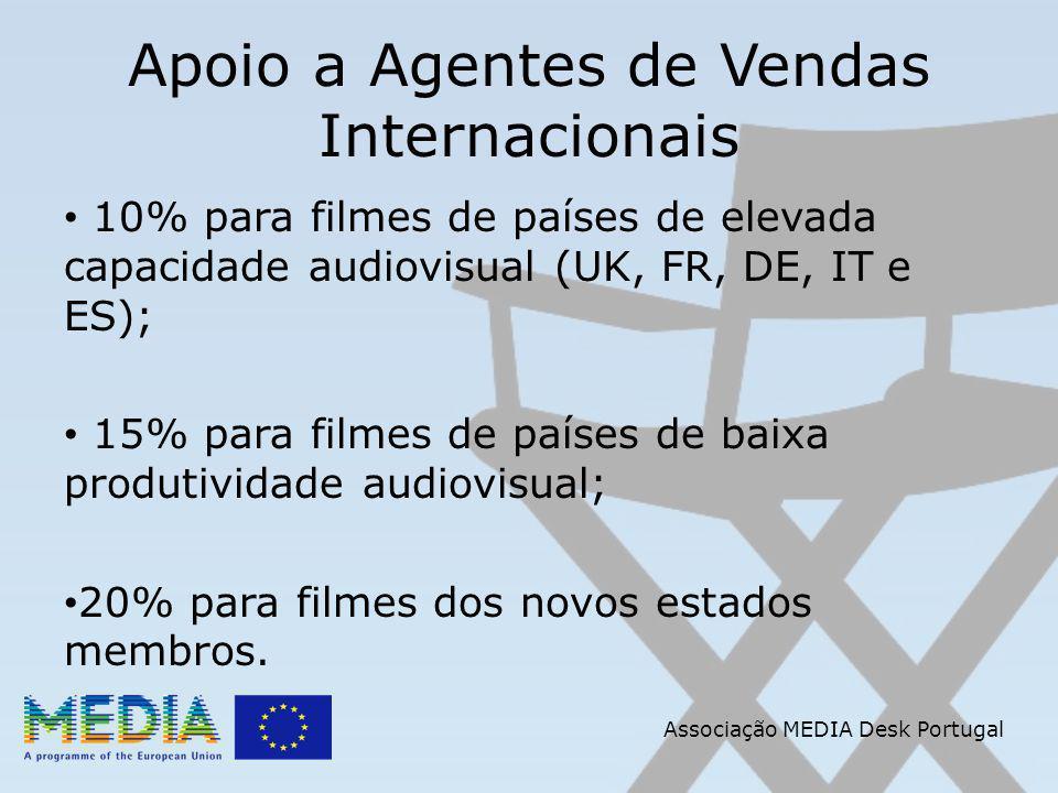 Apoio a Agentes de Vendas Internacionais 10% para filmes de países de elevada capacidade audiovisual (UK, FR, DE, IT e ES); 15% para filmes de países de baixa produtividade audiovisual; 20% para filmes dos novos estados membros.