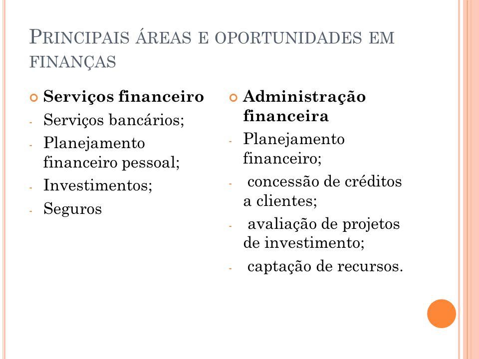 P RINCIPAIS ÁREAS E OPORTUNIDADES EM FINANÇAS Serviços financeiro - Serviços bancários; - Planejamento financeiro pessoal; - Investimentos; - Seguros Administração financeira - Planejamento financeiro; - concessão de créditos a clientes; - avaliação de projetos de investimento; - captação de recursos.