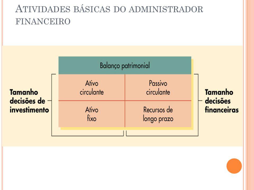 A TIVIDADES BÁSICAS DO ADMINISTRADOR FINANCEIRO