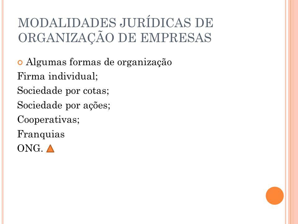 MODALIDADES JURÍDICAS DE ORGANIZAÇÃO DE EMPRESAS Algumas formas de organização Firma individual; Sociedade por cotas; Sociedade por ações; Cooperativas; Franquias ONG.