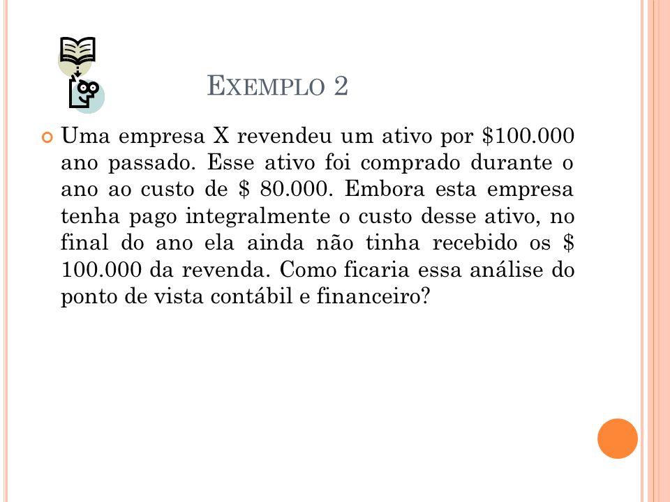 E XEMPLO 2 Uma empresa X revendeu um ativo por $100.000 ano passado.
