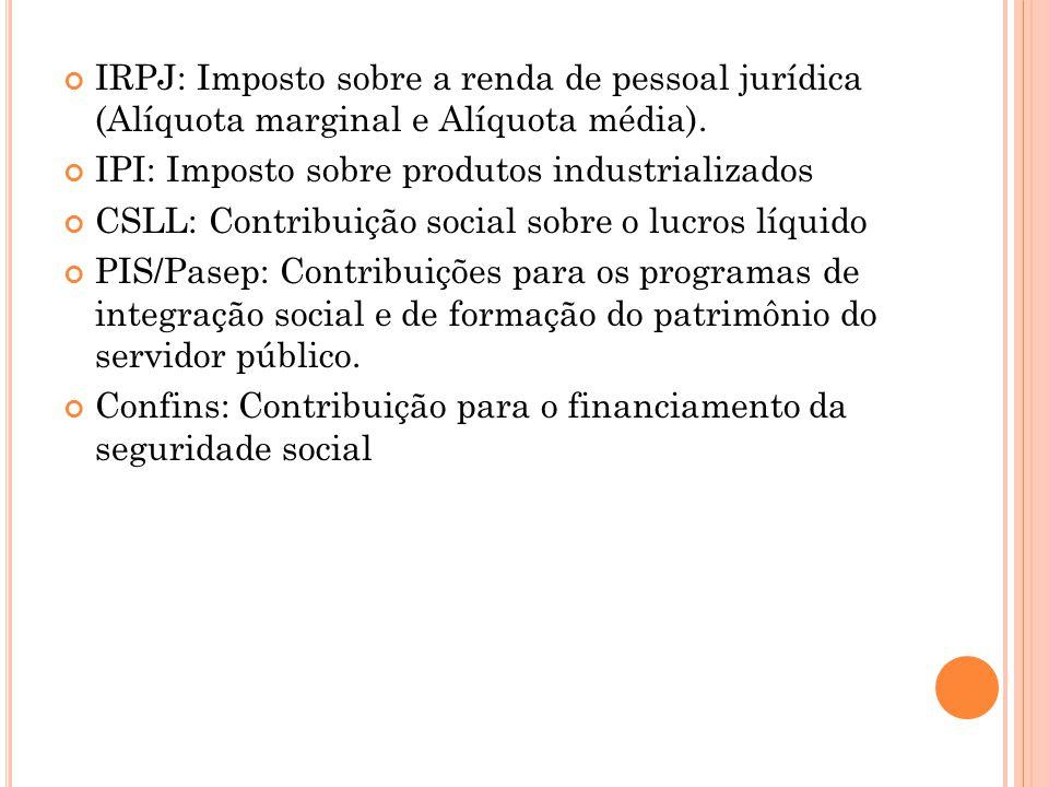 IRPJ: Imposto sobre a renda de pessoal jurídica (Alíquota marginal e Alíquota média).
