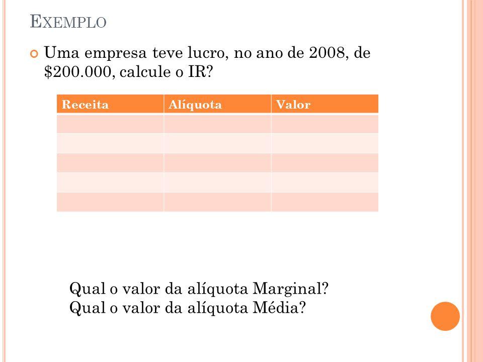 E XEMPLO Uma empresa teve lucro, no ano de 2008, de $200.000, calcule o IR.