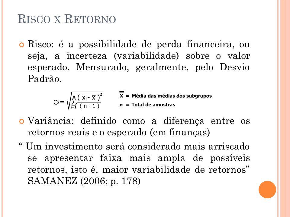 R ISCO X R ETORNO Risco: é a possibilidade de perda financeira, ou seja, a incerteza (variabilidade) sobre o valor esperado.