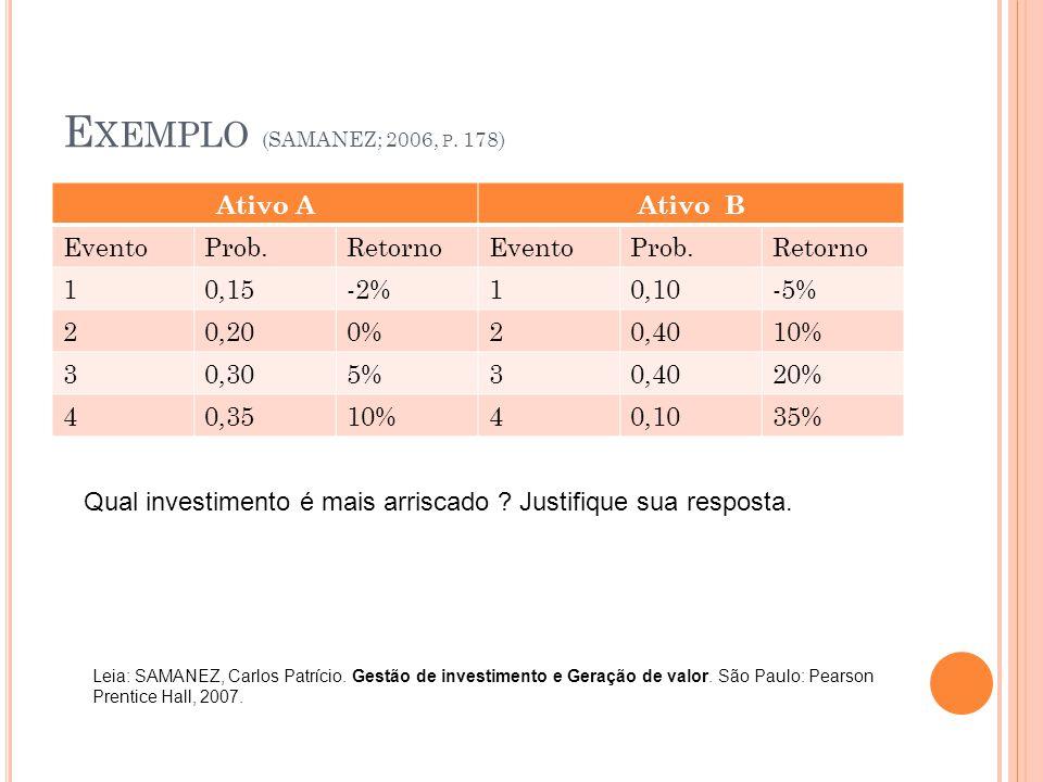 E XEMPLO (SAMANEZ; 2006, P.