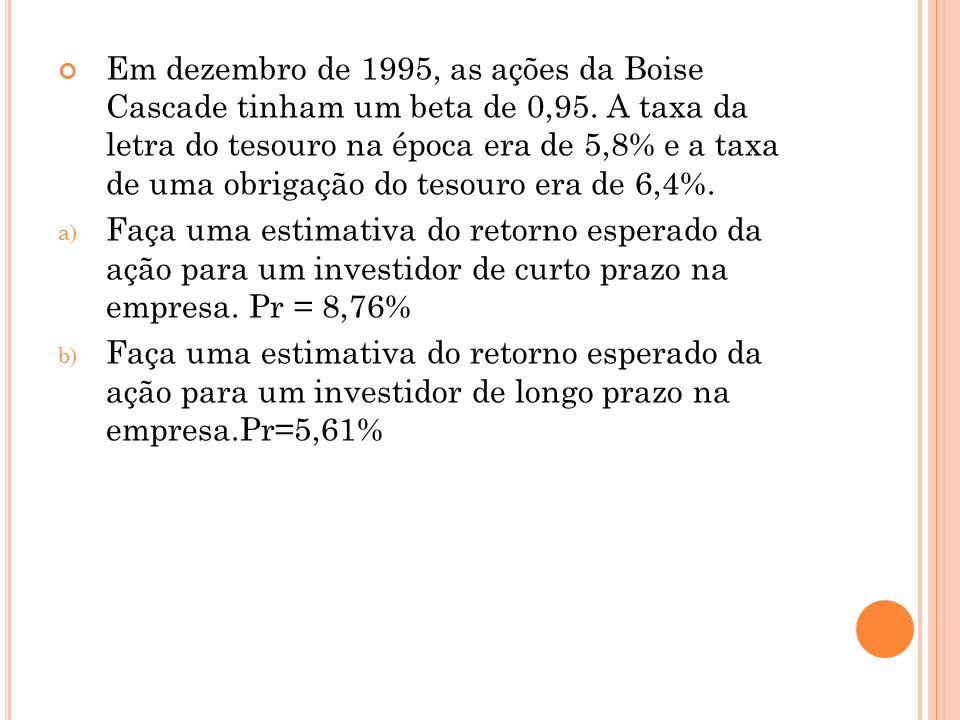 Em dezembro de 1995, as ações da Boise Cascade tinham um beta de 0,95.