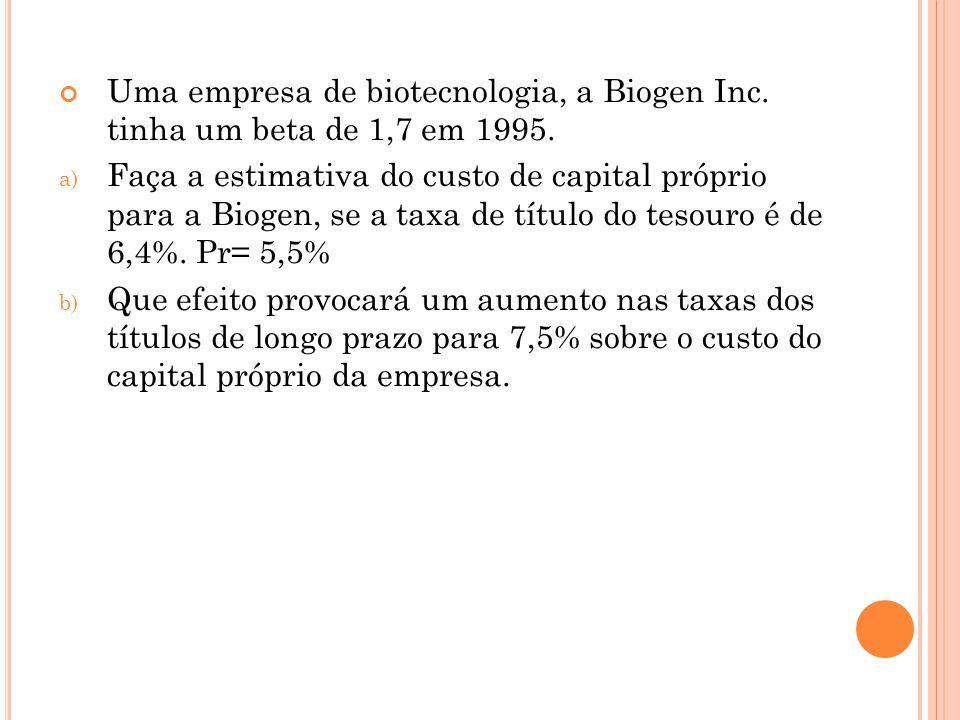 Uma empresa de biotecnologia, a Biogen Inc.tinha um beta de 1,7 em 1995.