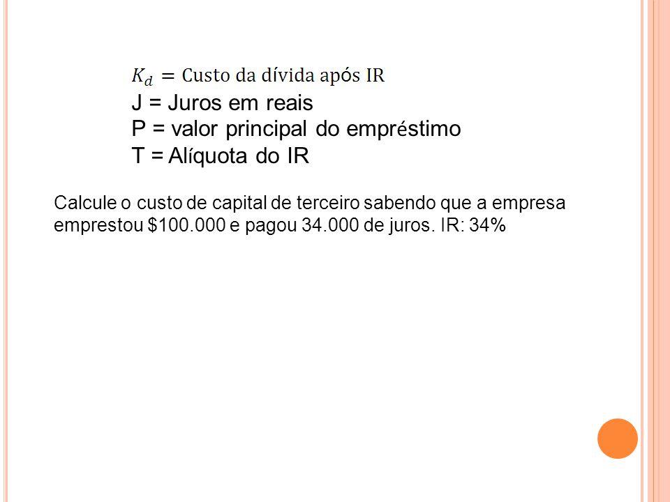 J = Juros em reais P = valor principal do empr é stimo T = Al í quota do IR Calcule o custo de capital de terceiro sabendo que a empresa emprestou $100.000 e pagou 34.000 de juros.