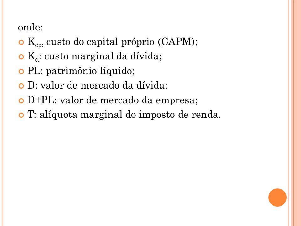 onde: K cp: custo do capital próprio (CAPM); K d : custo marginal da dívida; PL: patrimônio líquido; D: valor de mercado da dívida; D+PL: valor de mercado da empresa; T: alíquota marginal do imposto de renda.