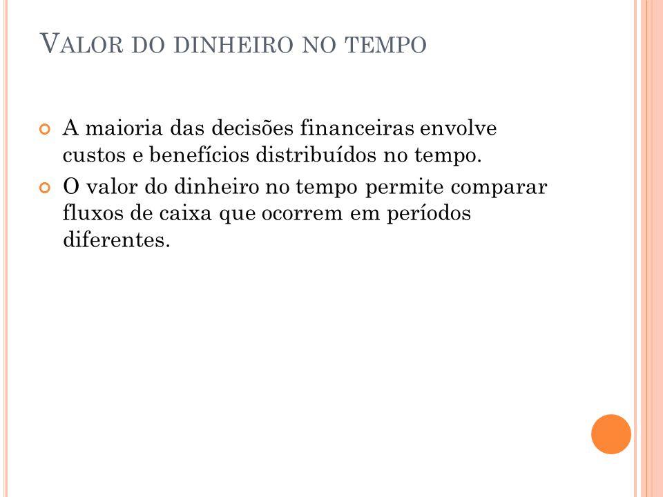 V ALOR DO DINHEIRO NO TEMPO A maioria das decisões financeiras envolve custos e benefícios distribuídos no tempo.