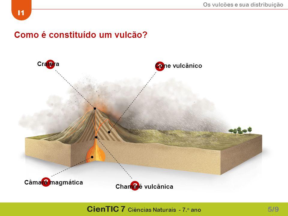 Os vulcões e sua distribuição I1 CienTIC 7 Ciências Naturais - 7. o ano ? Câmara magmática ? Chaminé vulcânica ? Cone vulcânico ? Cratera Como é const