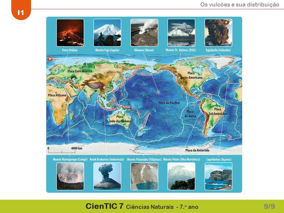 Os vulcões e sua distribuição I1 CienTIC 7 Ciências Naturais - 7. o ano 9/9