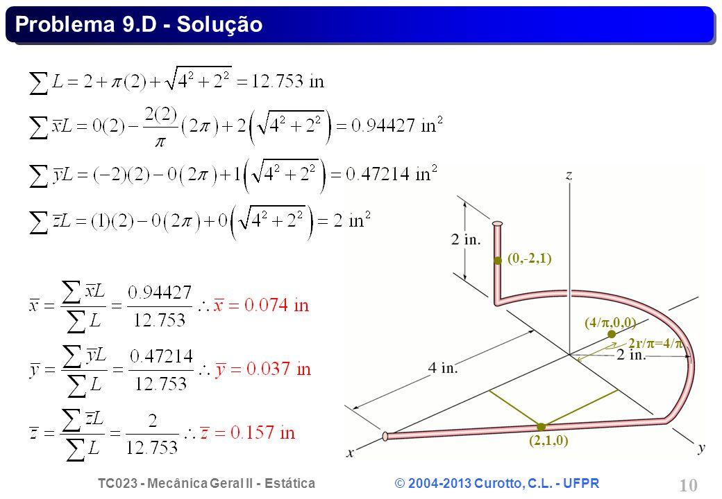 TC023 - Mecânica Geral II - Estática © 2004-2013 Curotto, C.L. - UFPR 10 (0,-2,1) (2,1,0) (4/,0,0) 2r/ =4/ Problema 9.D - Solução