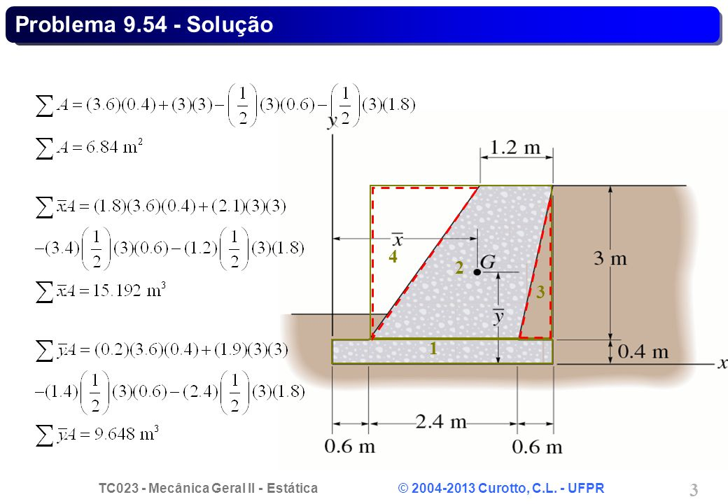 TC023 - Mecânica Geral II - Estática © 2004-2013 Curotto, C.L. - UFPR 14 Problema 9.F - Solução