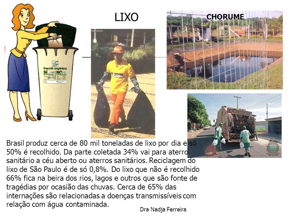 Dra Nadja Ferreira Risco Biológico - coleta de Lixo