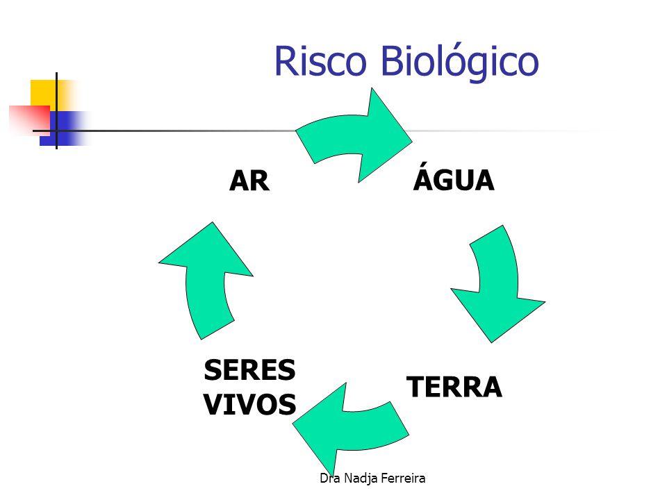 Dra Nadja Ferreira Comunicação e transferência de material genético, favorecendo as adaptações