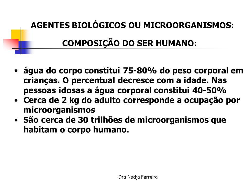Dra Nadja Ferreira47 Risco Biológico Risco Biológico = é sempre possível, porém nas nas atividades do lazer e da vida diária não possui reconhecimento do risco PARA RECONHECIMENTO DE NEXO e PAGAMENTO DE ADICIONAL E SAT.