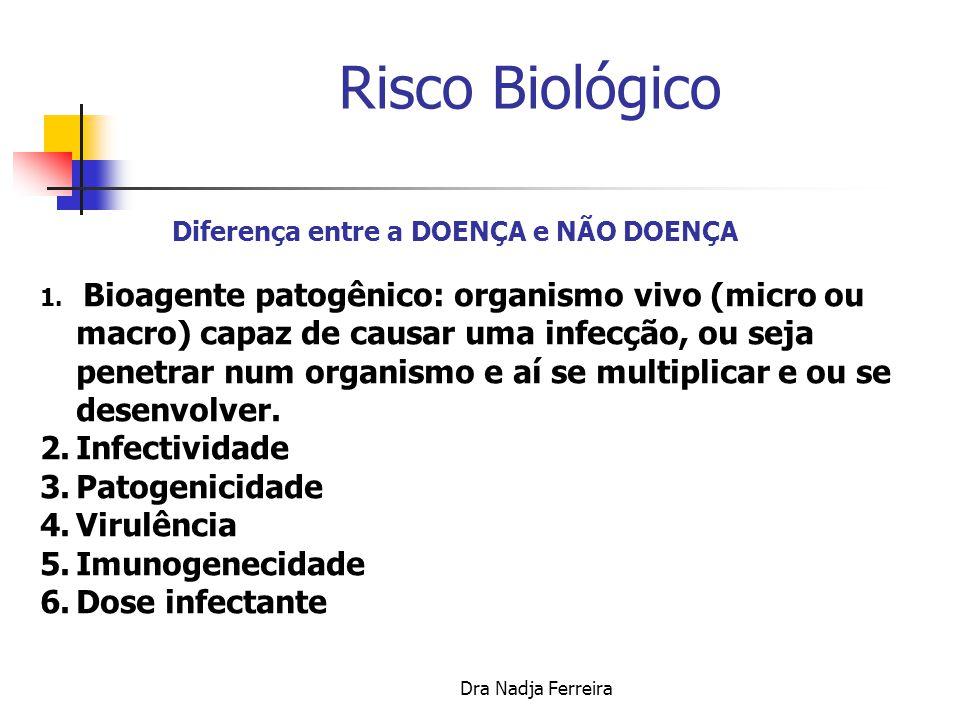 Dra Nadja Ferreira Risco Biológico AGENTES BIOLÓGICOS OU MICROORGANISMOS: 3.