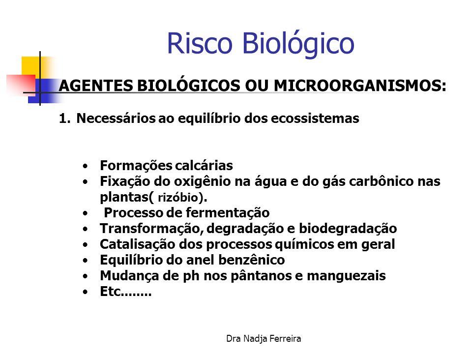 Dra Nadja Ferreira Risco Biológico AGENTES BIOLÓGICOS OU MICROORGANISMOS: 2.