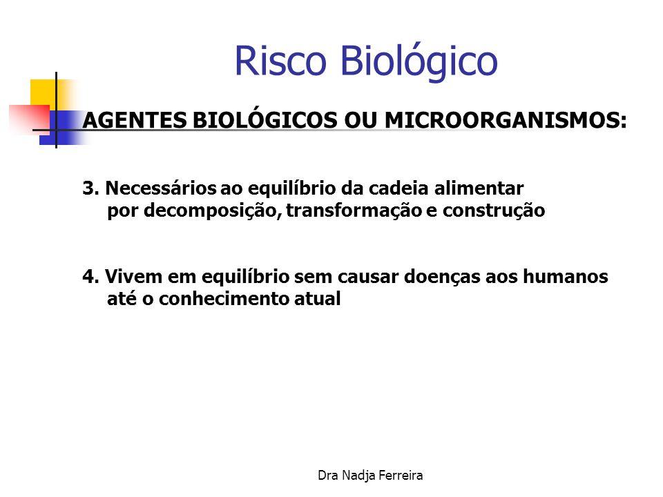 Dra Nadja Ferreira Risco Biológico AGENTES BIOLÓGICOS OU MICROORGANISMOS: 1.Necessários ao equilíbrio dos ecossistemas Formações calcárias Fixação do oxigênio na água e do gás carbônico nas plantas( rizóbio).