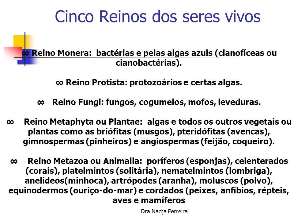 Dra Nadja Ferreira Meios Diagnóstico 1.HISTÓRIA /ANAMNESE 2.ASPECTO CLINICO/SEMIOLOGIA 3.