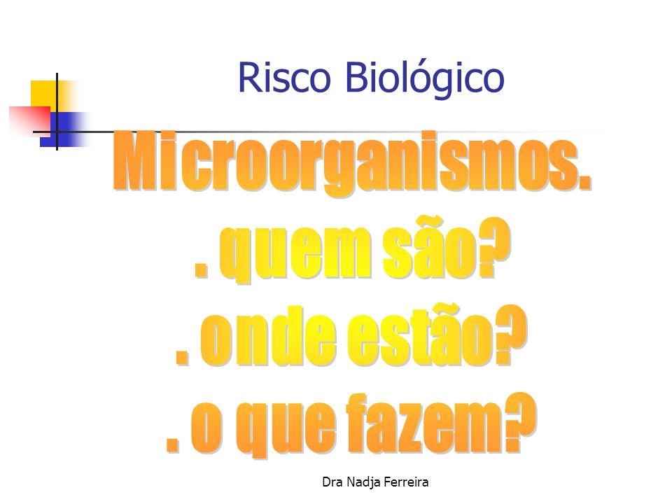 Dra Nadja Ferreira Risco Biológico Qual a POSSIBILIDADE / PROBABILIDADE.