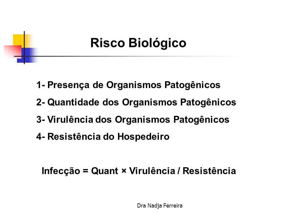 Dra Nadja Ferreira Risco Biológico CARACTERÍSTICAS Avaliação Individual / Empresa Sem Efeito Cumulativo Deve ter Monitoramento