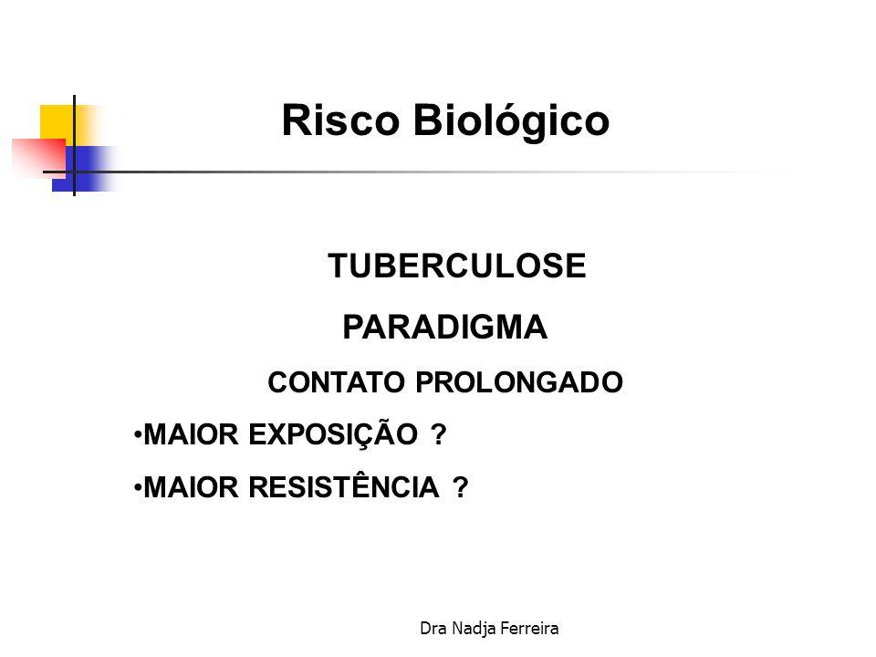Dra Nadja Ferreira Risco Biológico TRANSMISSÃO INALAÇÃO ( flugger ) CONTATO DIRETO-INDIRETO (Material Biológico / Toxinas) INGESTÃO ( Água ou Alimento )