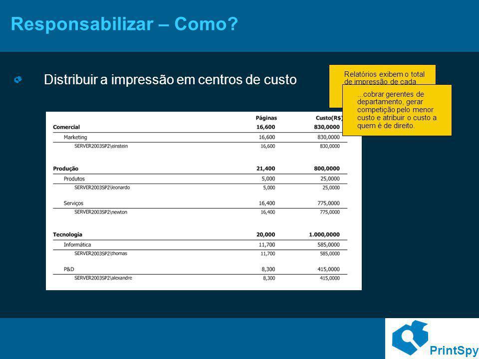 PrintSpy Responsabilizar – Como? Distribuir a impressão em centros de custo Relatórios exibem o total de impressão de cada centro de custo, permitindo