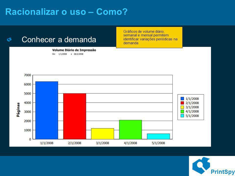PrintSpy Racionalizar o uso – Como? Conhecer a demanda Gráficos de volume diário, semanal e mensal permitem identificar variações periódicas na demand