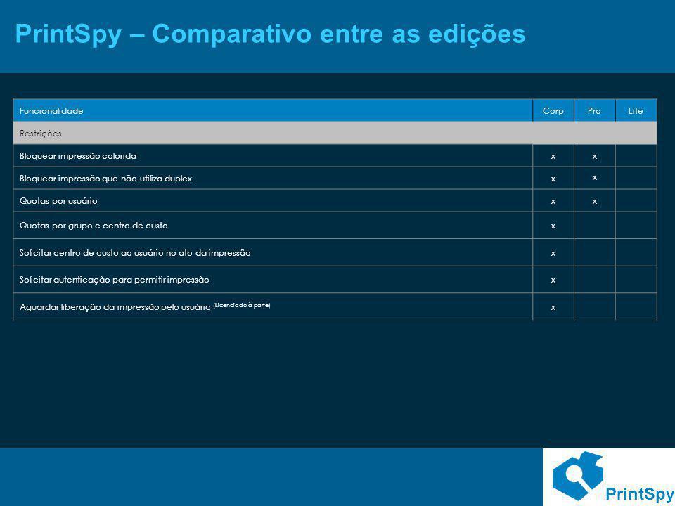 PrintSpy PrintSpy – Comparativo entre as edições FuncionalidadeCorpProLite Restrições Bloquear impressão coloridaxx Bloquear impressão que não utiliza