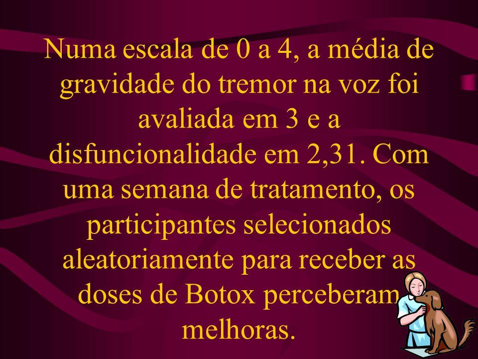 Injeções de Botox nas cordas vocais podem ajudar a tratar o tremor da voz, um distúrbio que costuma trazer embaraço para os portadores. É o que indica