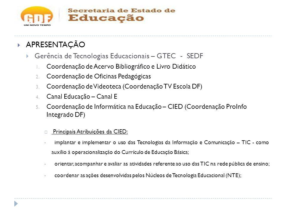APRESENTAÇÃO Gerência de Tecnologias Educacionais – GTEC - SEDF 1. Coordenação de Acervo Bibliográfico e Livro Didático 2. Coordenação de Oficinas Ped